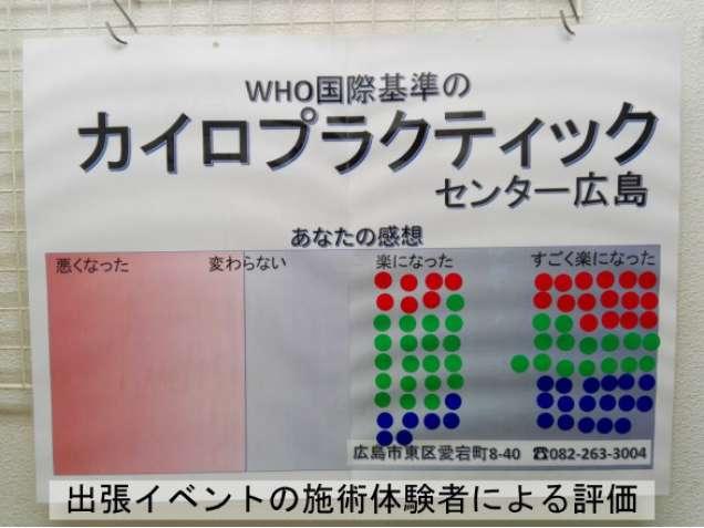 カイロプラクティックセンター広島の写真6